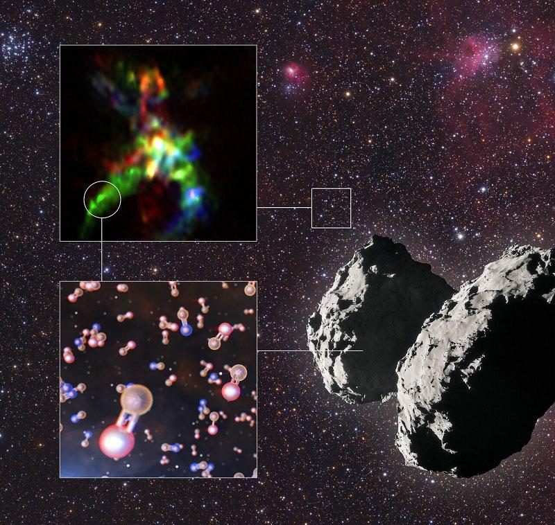به نظر میرسد مواد اولیه حیات از اعماق فضا به زمین آمده است
